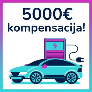 Automobilių rinkos prognozės Lietuvoje